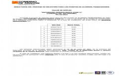Resultados del proceso de selección de alumnos seleccionados para el Taller de Empleo Matarranya Arqueológico