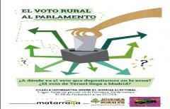 'El voto rural al parlamento'. Charla sobre el sistema electoral, para jóvenes